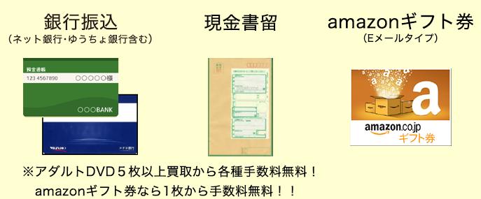銀行振込(ゆうちょ銀行含む)、現金書留、amazonギフト券(Eメールタイプ)
